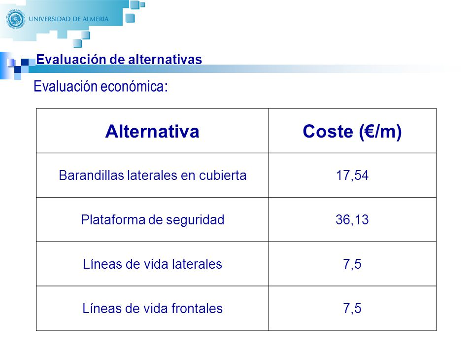 31 Evaluación de alternativas Evaluación económica : AlternativaCoste (/m) Barandillas laterales en cubierta17,54 Plataforma de seguridad36,13 Líneas de vida laterales7,5 Líneas de vida frontales7,5