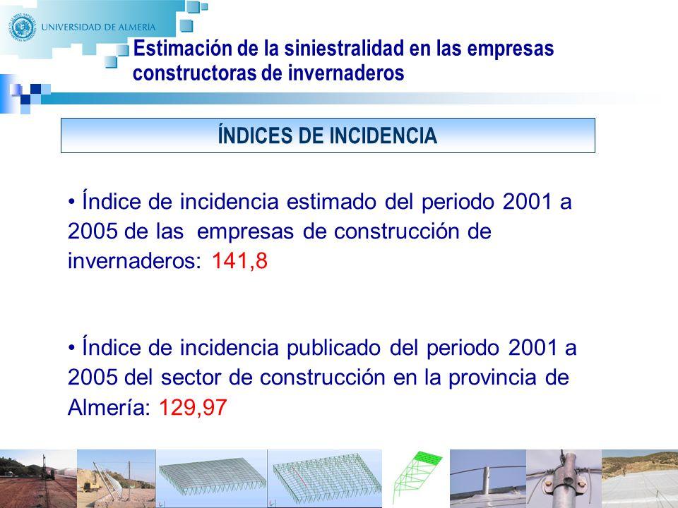 5 Índice de incidencia estimado del periodo 2001 a 2005 de las empresas de construcción de invernaderos: 141,8 Índice de incidencia publicado del periodo 2001 a 2005 del sector de construcción en la provincia de Almería: 129,97 Estimación de la siniestralidad en las empresas constructoras de invernaderos ÍNDICES DE INCIDENCIA