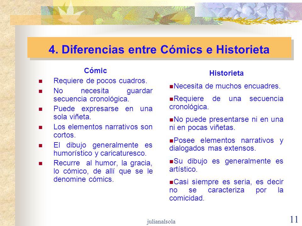 11 4. Diferencias entre Cómics e Historieta Cómic Requiere de pocos cuadros. No necesita guardar secuencia cronológica. Puede expresarse en una sola v