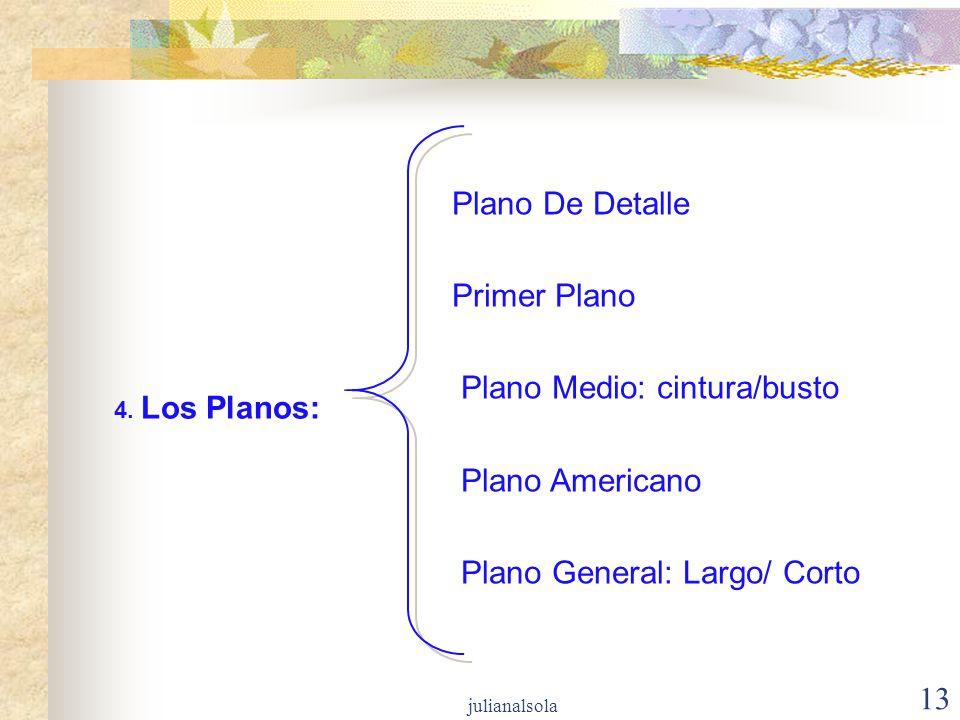 13 4. Los Planos: Plano De Detalle Primer Plano Plano Medio: cintura/busto Plano Americano Plano General: Largo/ Corto julianalsola