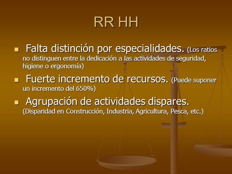 RR HH Falta distinción por especialidades.