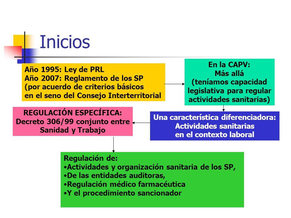 Inicios Año 1995: Ley de PRL Año 2007: Reglamento de los SP (por acuerdo de criterios básicos en el seno del Consejo Interterritorial En la CAPV: Más
