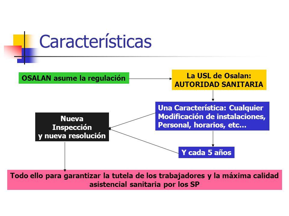 Características OSALAN asume la regulación La USL de Osalan: AUTORIDAD SANITARIA Una Característica: Cualquier Modificación de instalaciones, Personal