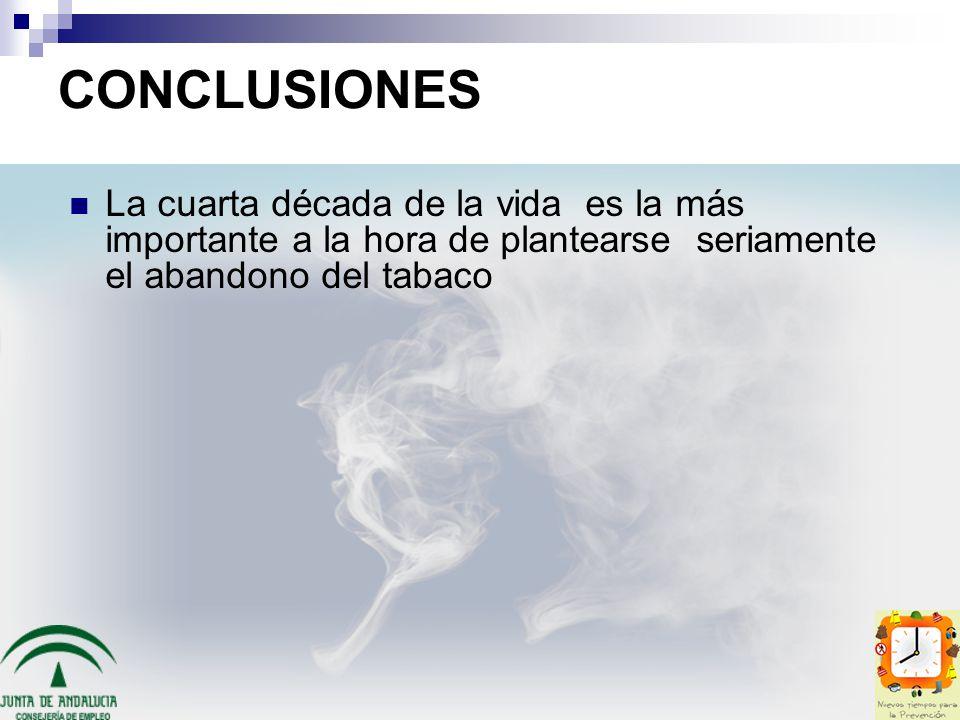 CONCLUSIONES La cuarta década de la vida es la más importante a la hora de plantearse seriamente el abandono del tabaco