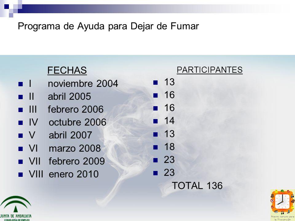 Programa de Ayuda para Dejar de Fumar FECHAS I noviembre 2004 II abril 2005 III febrero 2006 IV octubre 2006 V abril 2007 VI marzo 2008 VII febrero 20