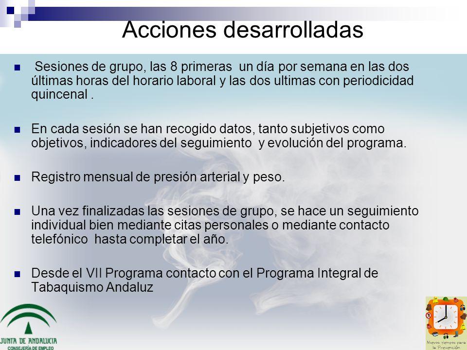 Acciones desarrolladas Sesiones de grupo, las 8 primeras un día por semana en las dos últimas horas del horario laboral y las dos ultimas con periodic
