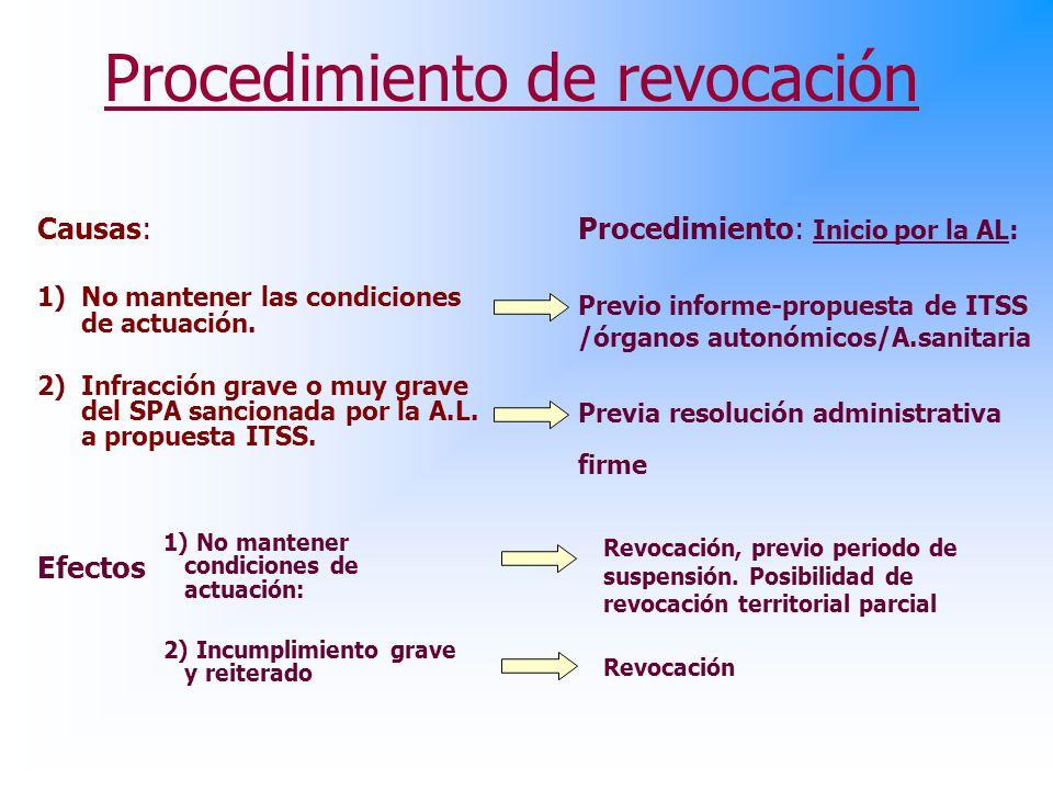 Procedimiento de revocación Causas: 1)No mantener las condiciones de actuación.