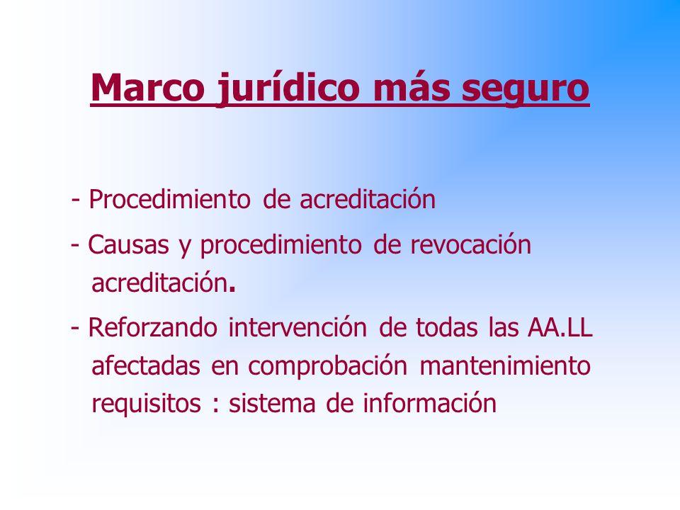 Marco jurídico más seguro - Procedimiento de acreditación - Causas y procedimiento de revocación acreditación.