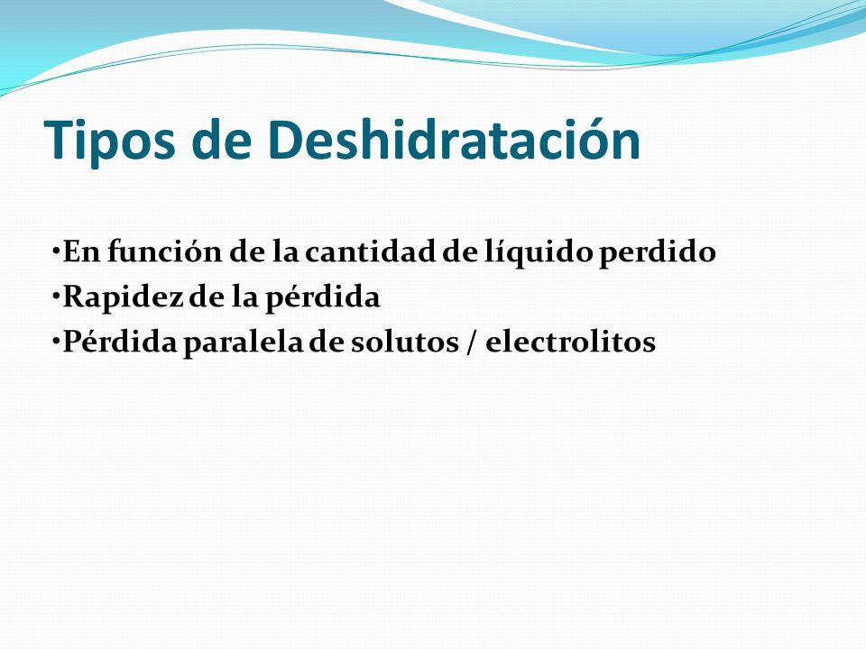 Tipos de Deshidratación En función de la cantidad de líquido perdido Rapidez de la pérdida Pérdida paralela de solutos / electrolitos