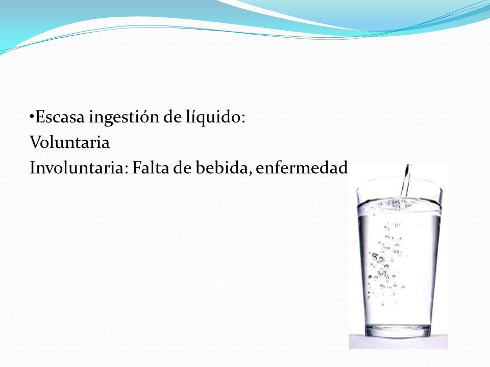 Escasa ingestión de líquido: Voluntaria Involuntaria: Falta de bebida, enfermedad