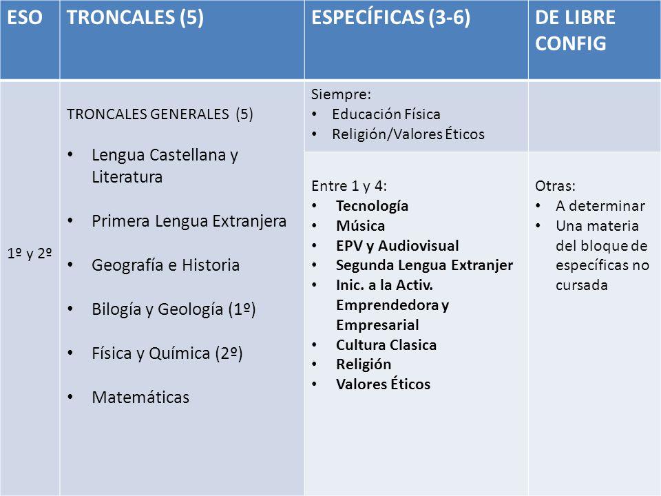 ESOTRONCALES (5)ESPECÍFICAS (3-6)DE LIBRE CONFIG 1º y 2º TRONCALES GENERALES (5) Lengua Castellana y Literatura Primera Lengua Extranjera Geografía e