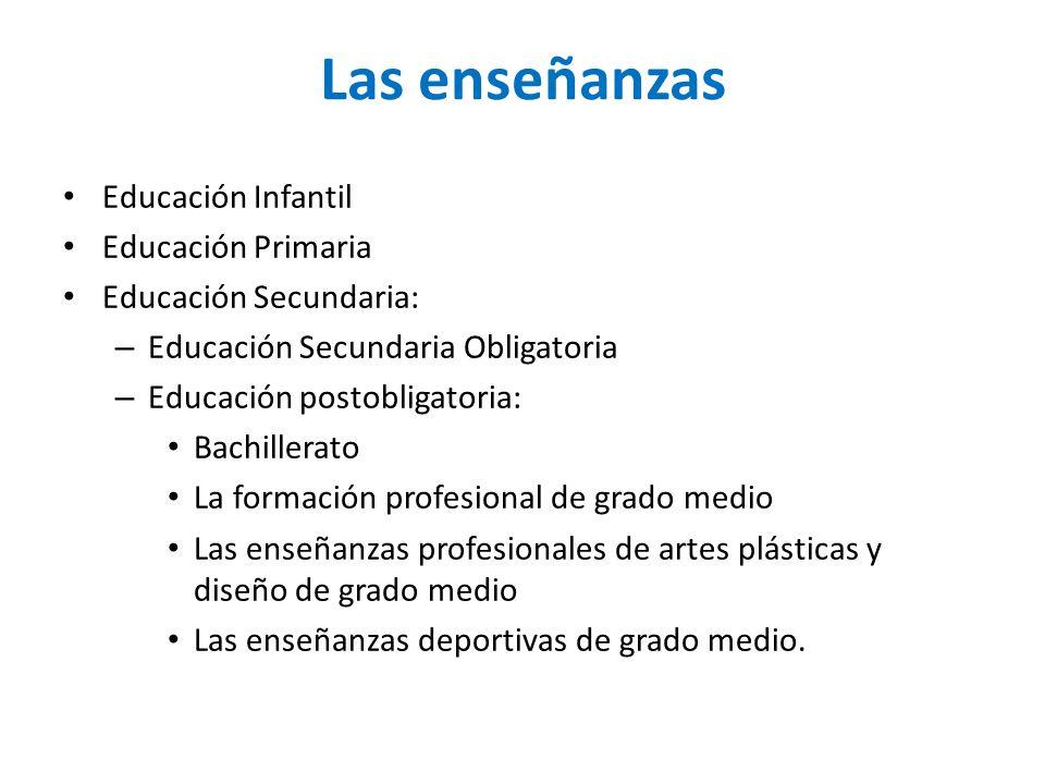 Las enseñanzas Educación Infantil Educación Primaria Educación Secundaria: – Educación Secundaria Obligatoria – Educación postobligatoria: Bachillerat