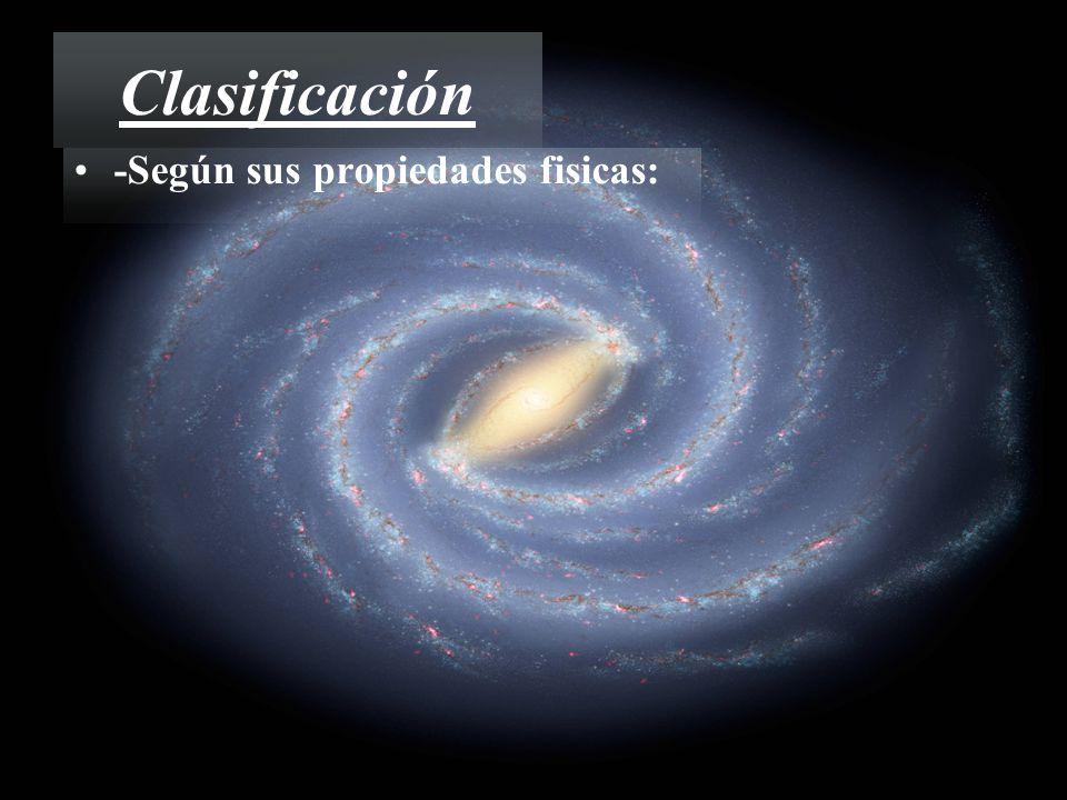 Clasificación -Según sus propiedades fisicas: -El agujero negro más sencillo posible es el agujero negro de Schwarzschild, que no rota ni tiene carga.