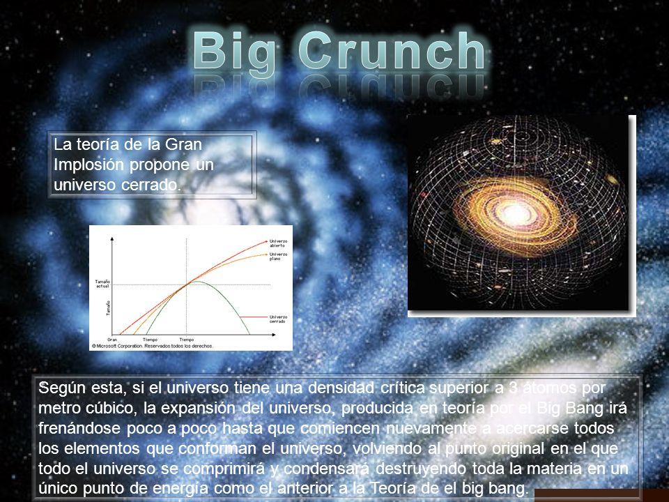 La teoría de la Gran Implosión propone un universo cerrado. Según esta, si el universo tiene una densidad crítica superior a 3 átomos por metro cúbico