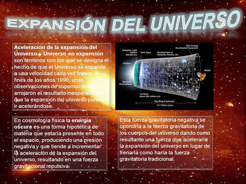 Aceleración de la expansión del Universo y Universo en expansión son términos con los que se designa el hecho de que el Universo se expande a una velo