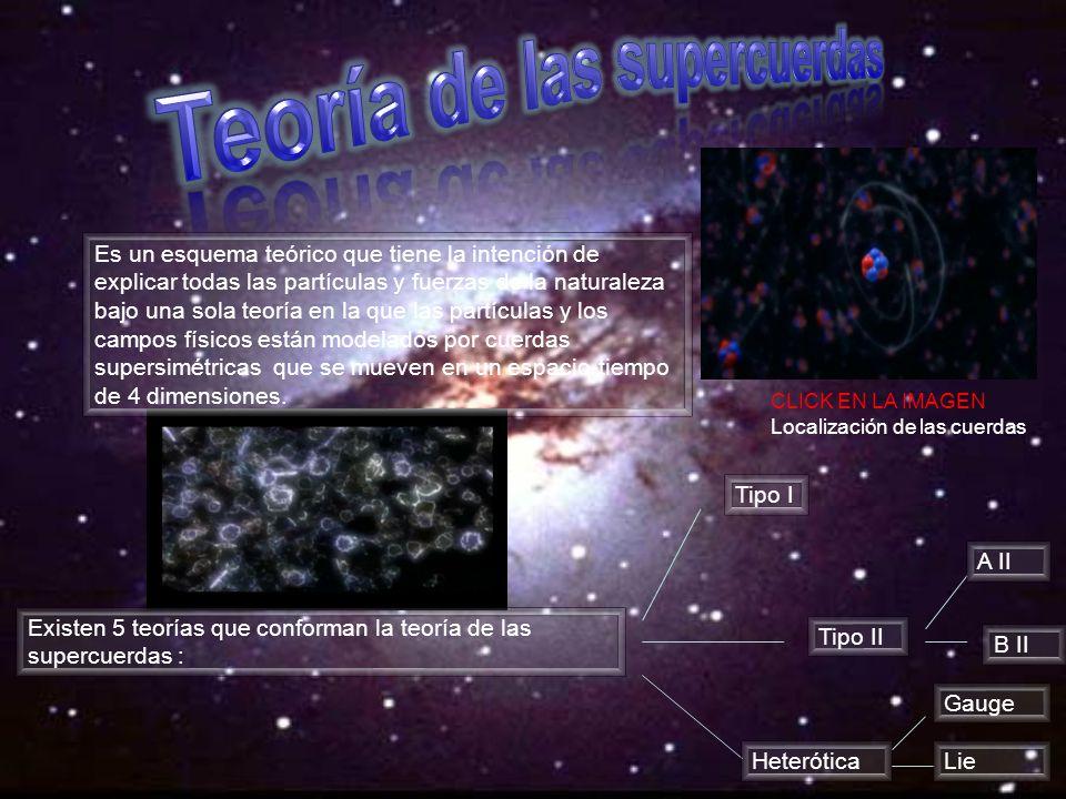Es un esquema teórico que tiene la intención de explicar todas las partículas y fuerzas de la naturaleza bajo una sola teoría en la que las partículas