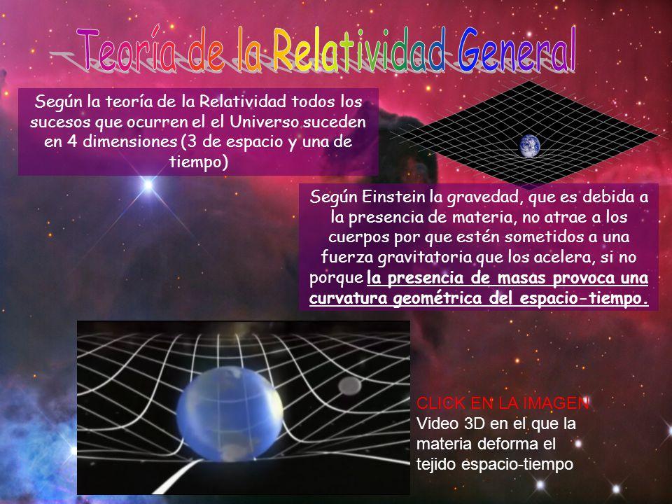 Según la teoría de la Relatividad todos los sucesos que ocurren el el Universo suceden en 4 dimensiones (3 de espacio y una de tiempo) Según Einstein