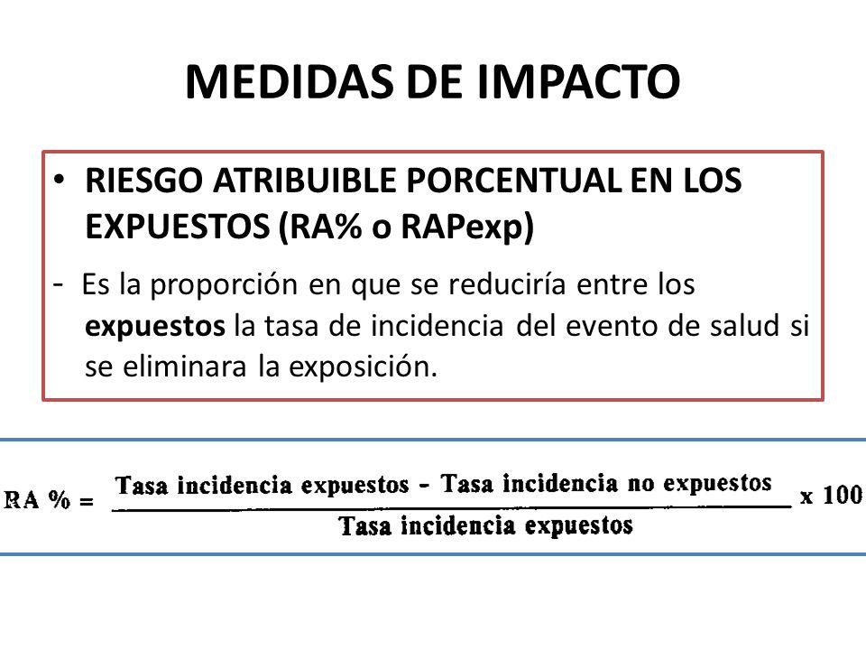 RIESGO ATRIBUIBLE PORCENTUAL EN LOS EXPUESTOS (RA% o RAPexp) - Es la proporción en que se reduciría entre los expuestos la tasa de incidencia del even