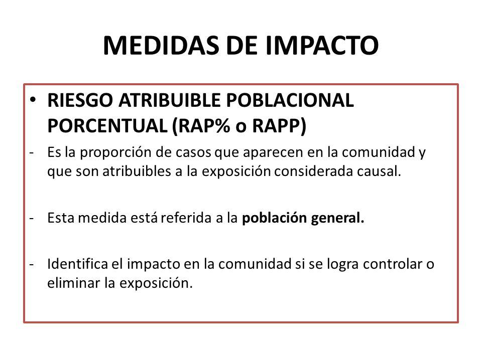 MEDIDAS DE IMPACTO RIESGO ATRIBUIBLE POBLACIONAL PORCENTUAL (RAP% o RAPP) -Es la proporción de casos que aparecen en la comunidad y que son atribuible