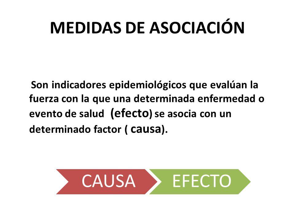 MEDIDAS DE ASOCIACIÓN Son indicadores epidemiológicos que evalúan la fuerza con la que una determinada enfermedad o evento de salud (efecto ) se asoci