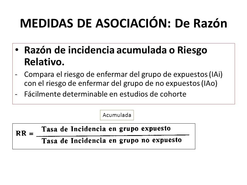 MEDIDAS DE ASOCIACIÓN: De Razón Razón de incidencia acumulada o Riesgo Relativo. -Compara el riesgo de enfermar del grupo de expuestos (IAi) con el ri
