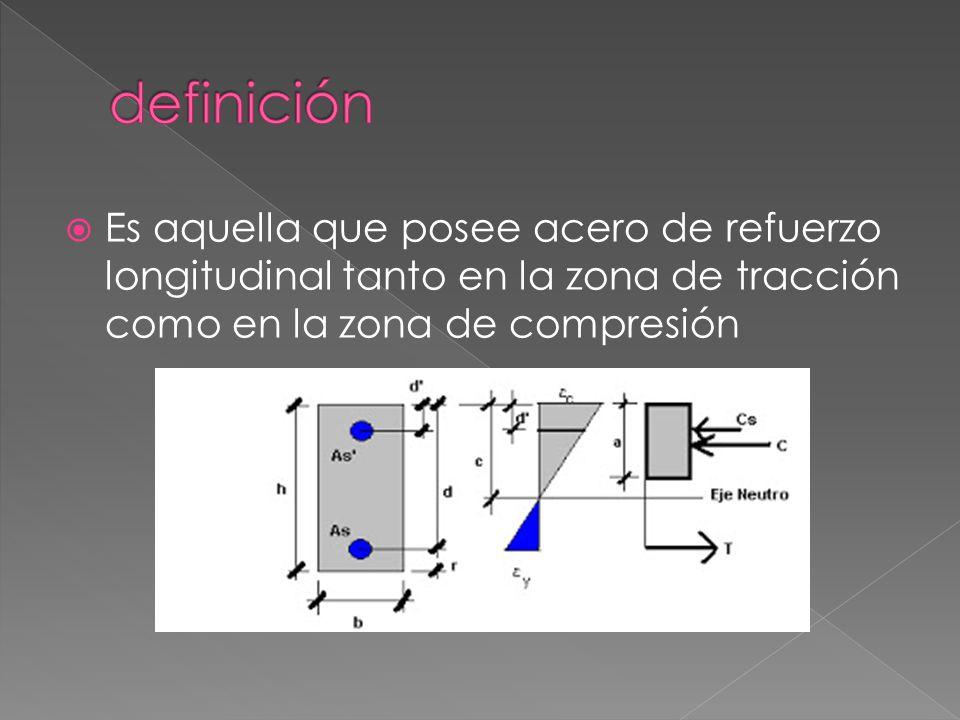 Es aquella que posee acero de refuerzo longitudinal tanto en la zona de tracción como en la zona de compresión