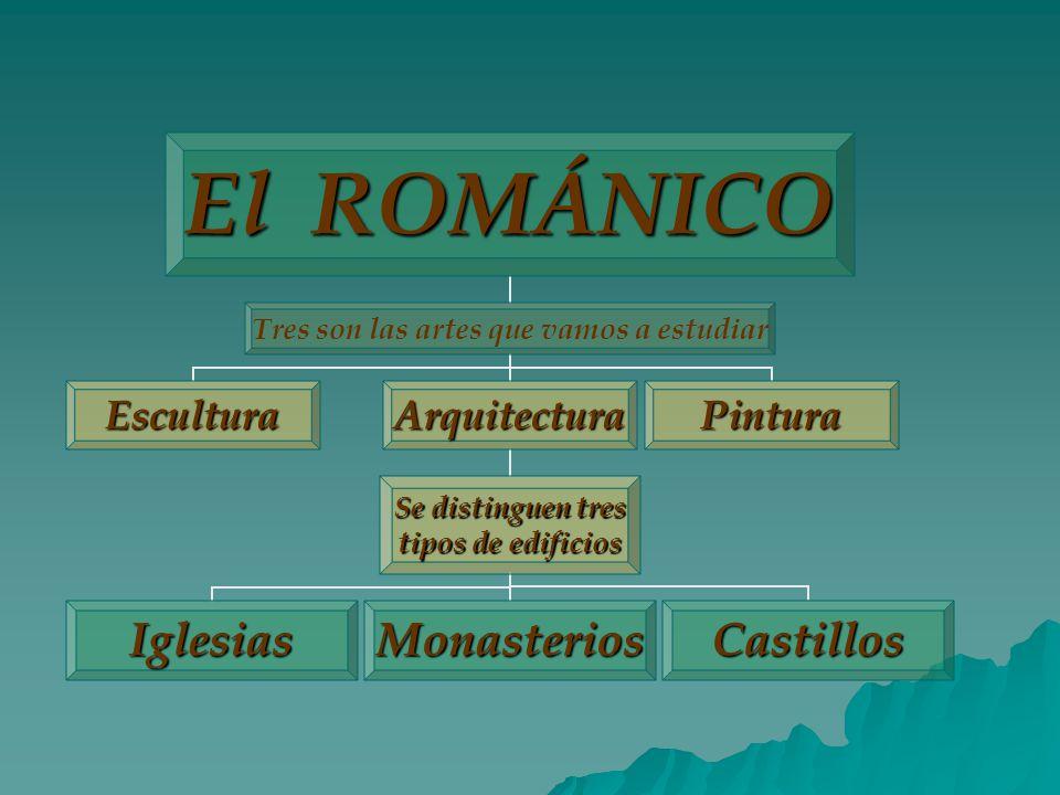 El ROMÁNICO Tres son las artes que vamos a estudiar EsculturaArquitectura Se distinguen tres tipos de edificios IglesiasMonasteriosCastillos Pintura