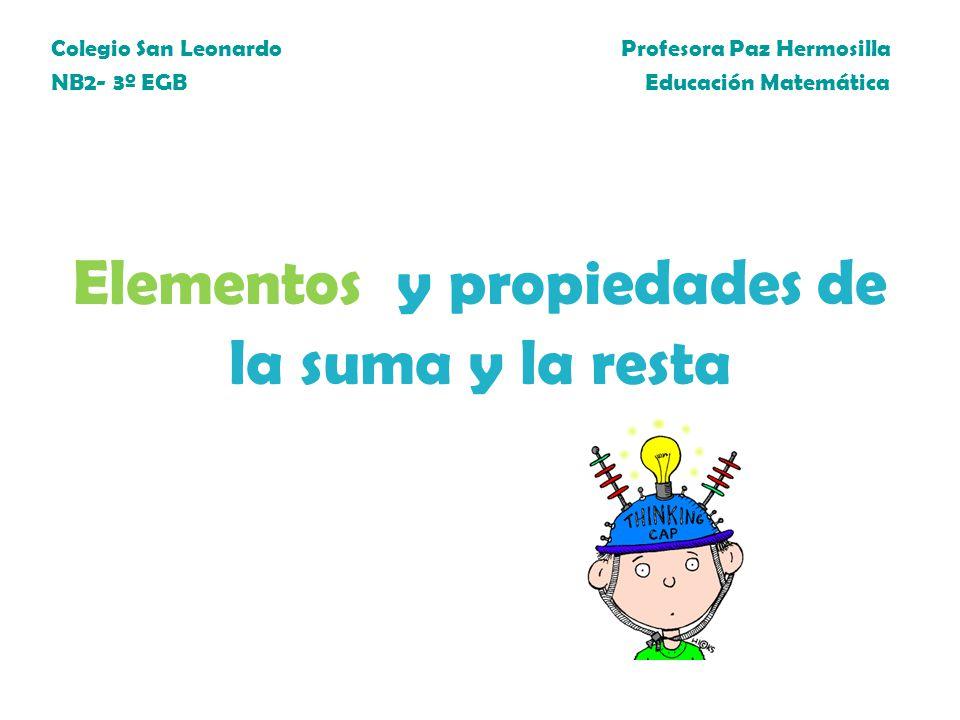 Elementos y propiedades de la suma y la resta Colegio San Leonardo Profesora Paz Hermosilla NB2- 3º EGB Educación Matemática