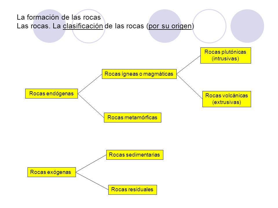 La formación de las rocas El magmatismo y las rocas magmáticas El magma.