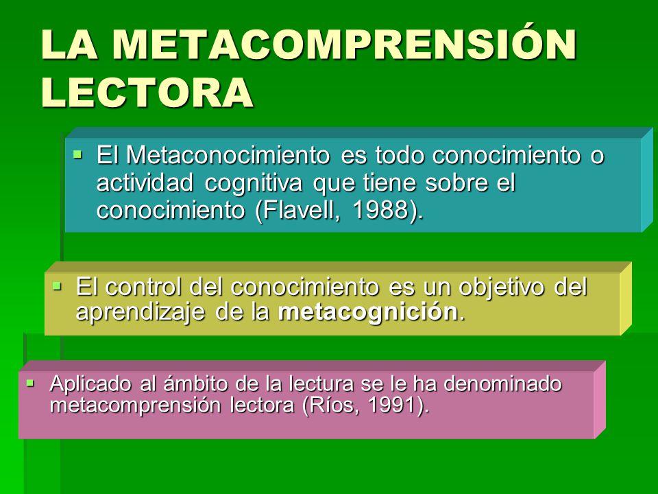El Metaconocimiento es todo conocimiento o actividad cognitiva que tiene sobre el conocimiento (Flavell, 1988).