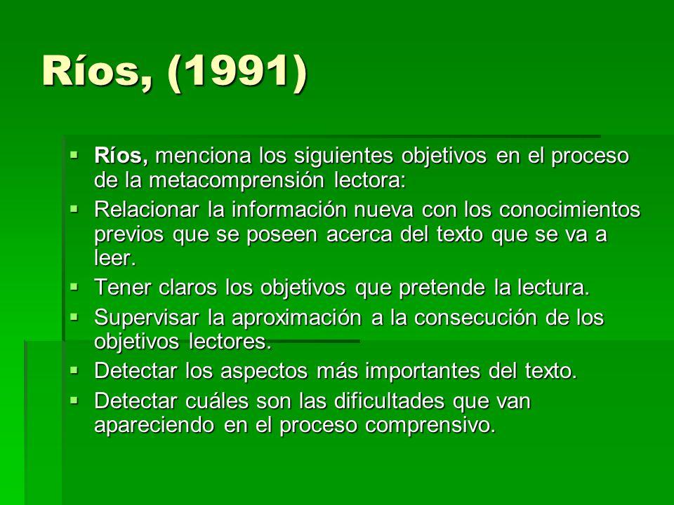 Ríos, (1991) Ríos, menciona los siguientes objetivos en el proceso de la metacomprensión lectora: Ríos, menciona los siguientes objetivos en el proceso de la metacomprensión lectora: Relacionar la información nueva con los conocimientos previos que se poseen acerca del texto que se va a leer.