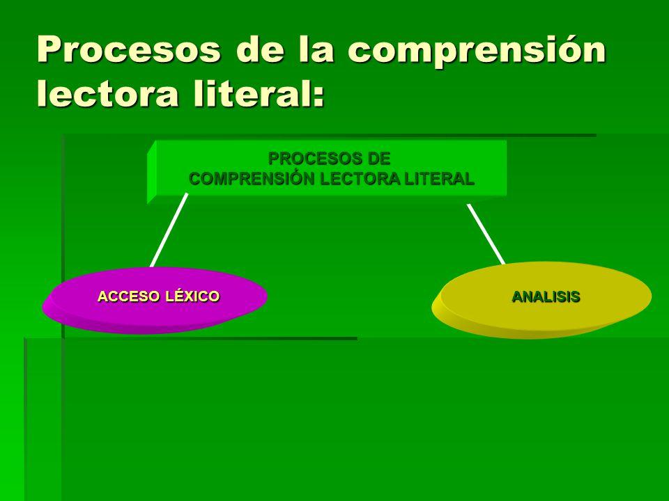 Procesos de la comprensión lectora literal: PROCESOS DE COMPRENSIÓN LECTORA LITERAL ANALISIS ACCESO LÉXICO