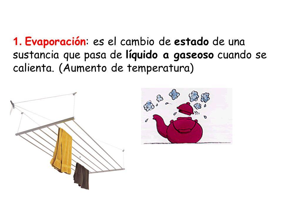 1. Evaporación: es el cambio de estado de una sustancia que pasa de líquido a gaseoso cuando se calienta. (Aumento de temperatura)