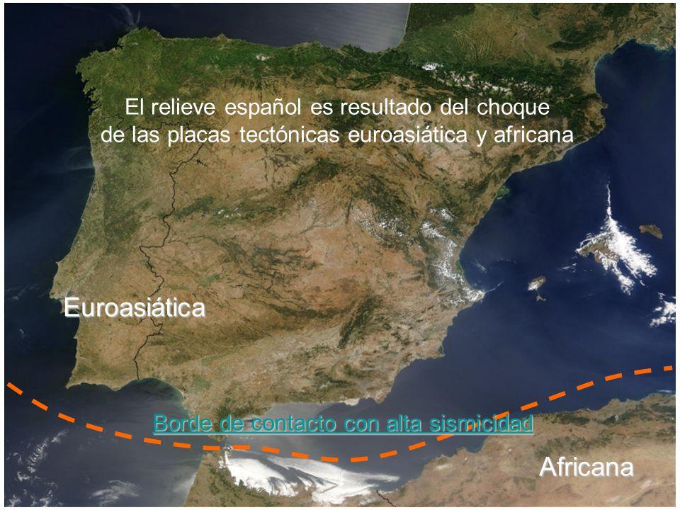 El relieve español es resultado del choque de las placas tectónicas euroasiática y africana Euroasiática Africana Borde de contacto con alta sismicida