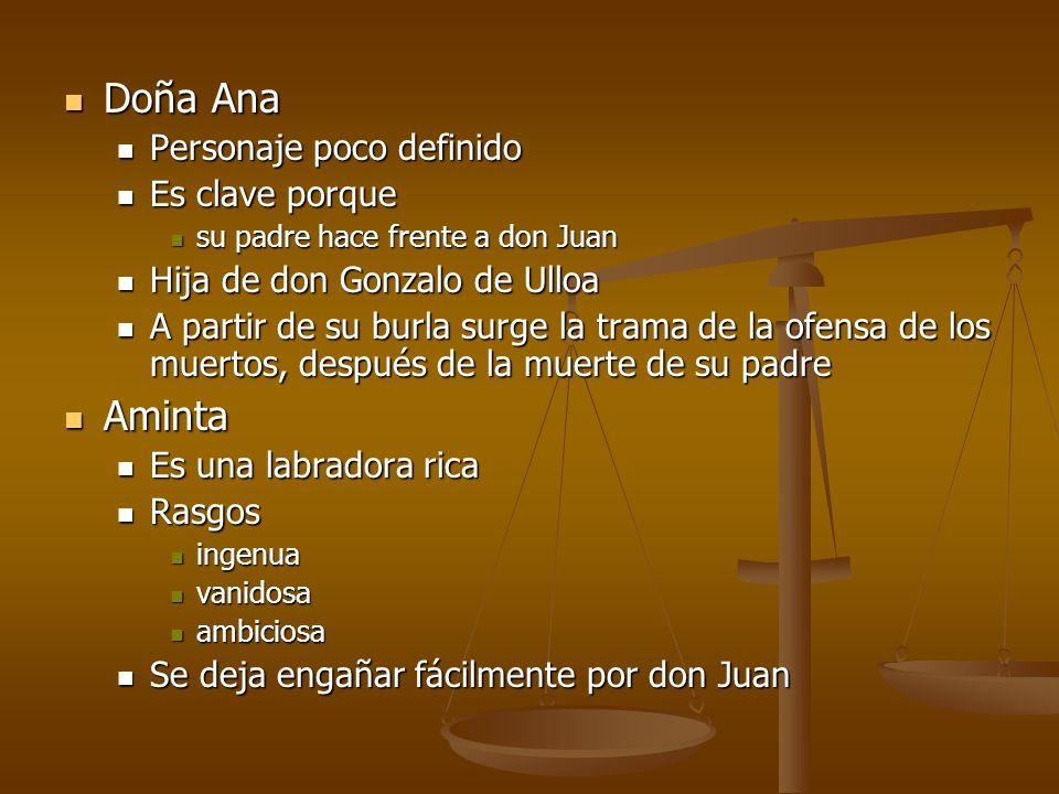 Doña Ana Doña Ana Personaje poco definido Personaje poco definido Es clave porque Es clave porque su padre hace frente a don Juan su padre hace frente