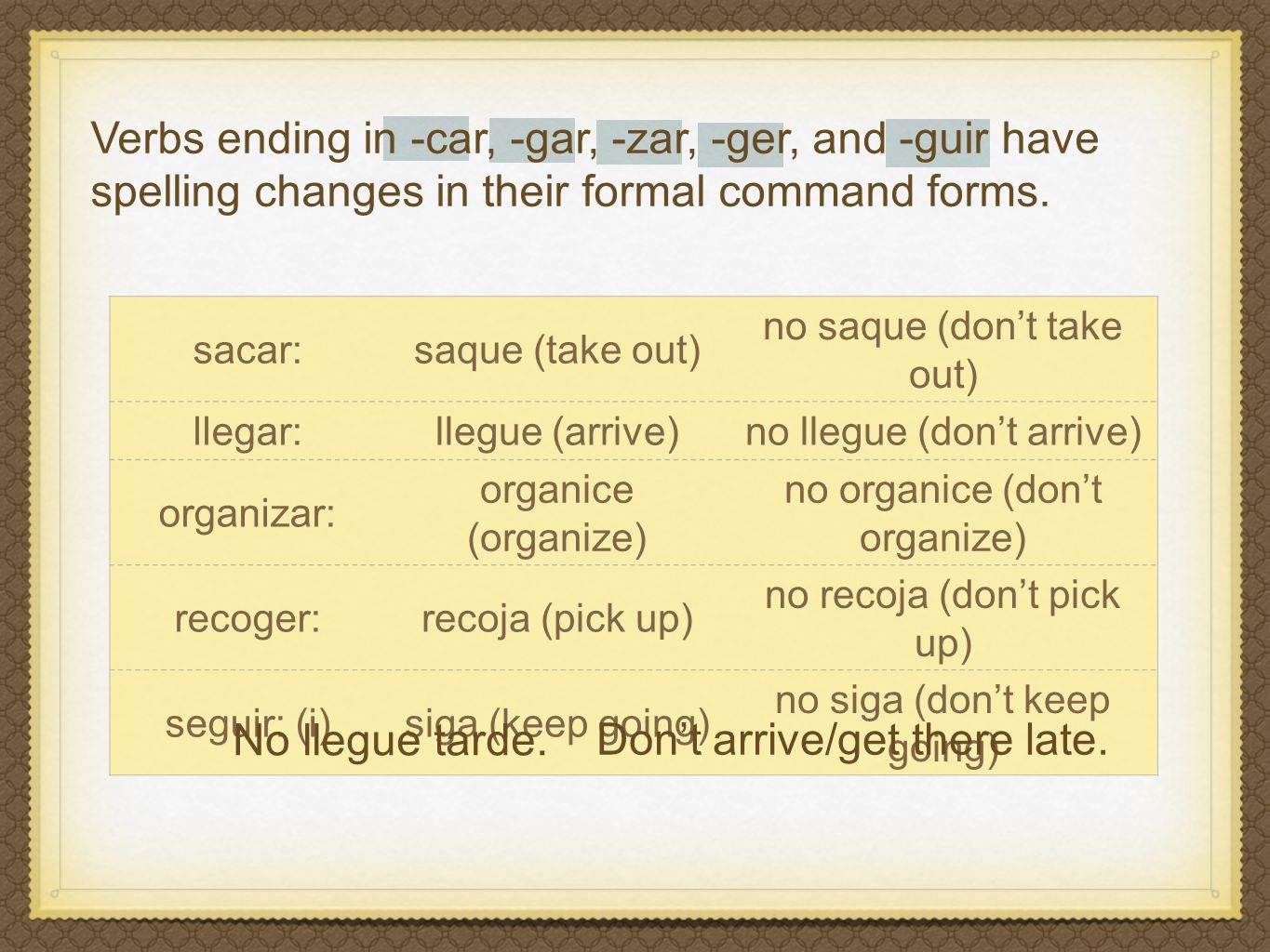 Verbs ending in -car, -gar, -zar, -ger, and -guir have spelling changes in their formal command forms. sacar:saque (take out) no saque (dont take out)