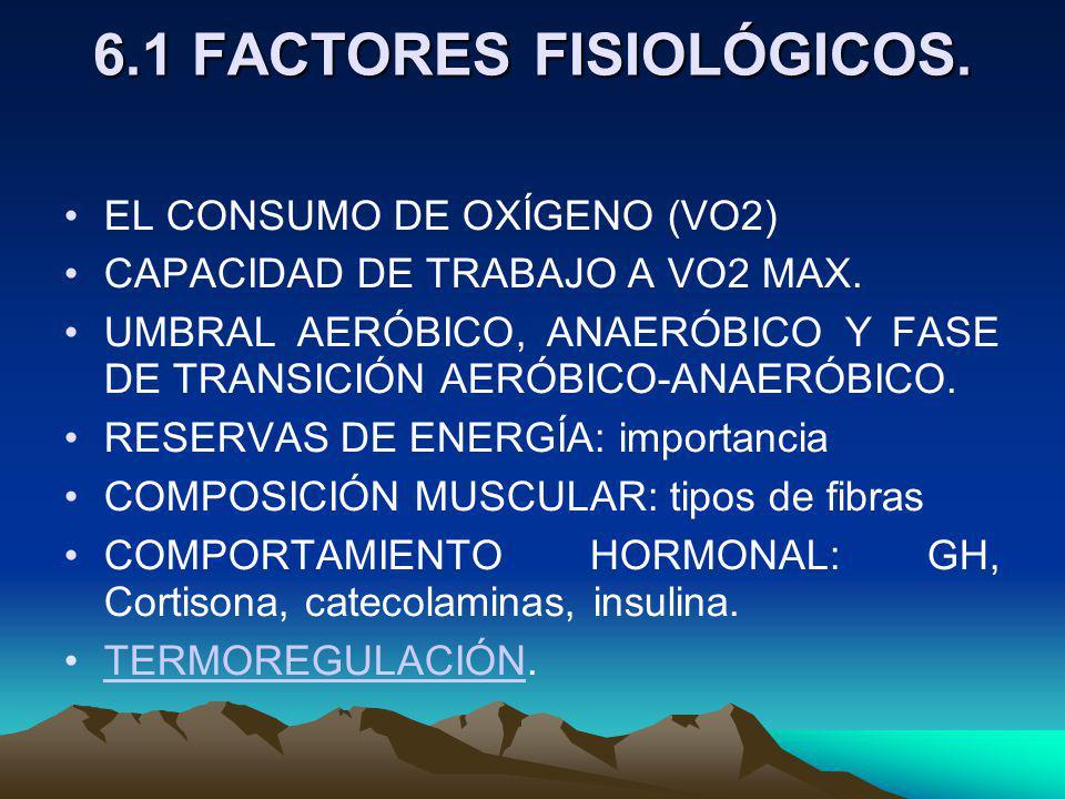 6.1 FACTORES FISIOLÓGICOS. EL CONSUMO DE OXÍGENO (VO2) CAPACIDAD DE TRABAJO A VO2 MAX. UMBRAL AERÓBICO, ANAERÓBICO Y FASE DE TRANSICIÓN AERÓBICO-ANAER