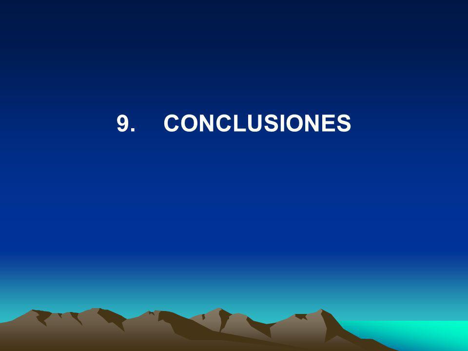 9.CONCLUSIONES