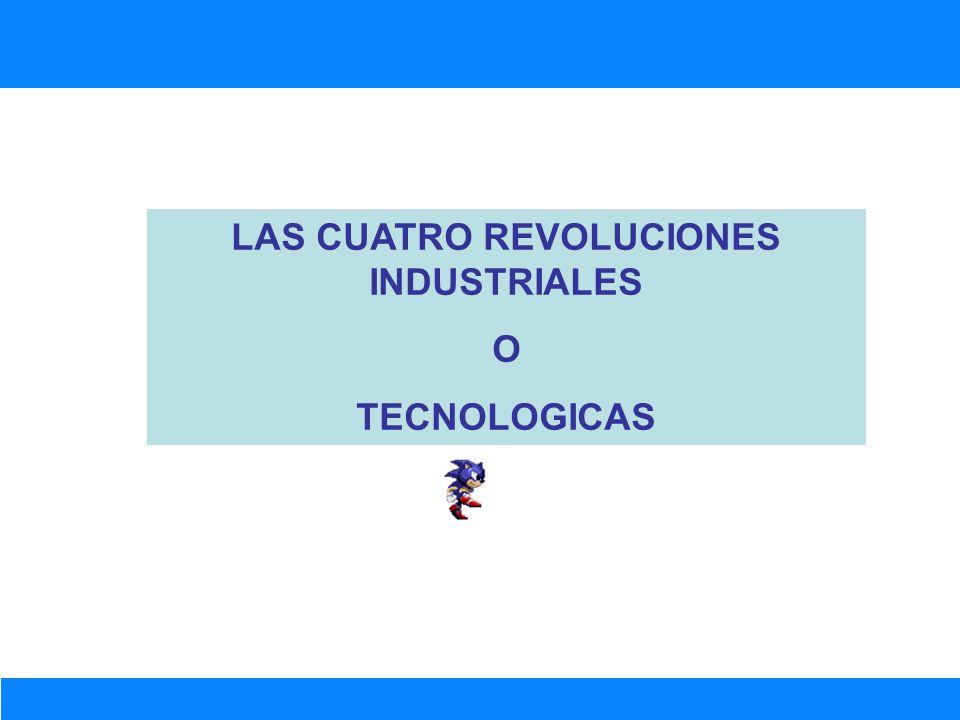 REVOLUCIÓN INDUSTRIAL LOS CAMBIOS NO SOLAMENTE ERAN TECNOLOGICOS O INDUSTRIALES TAMBIEN ERAN INTELECTUALES, ECONOMICOS, POLITICOS Y SOCIALES.