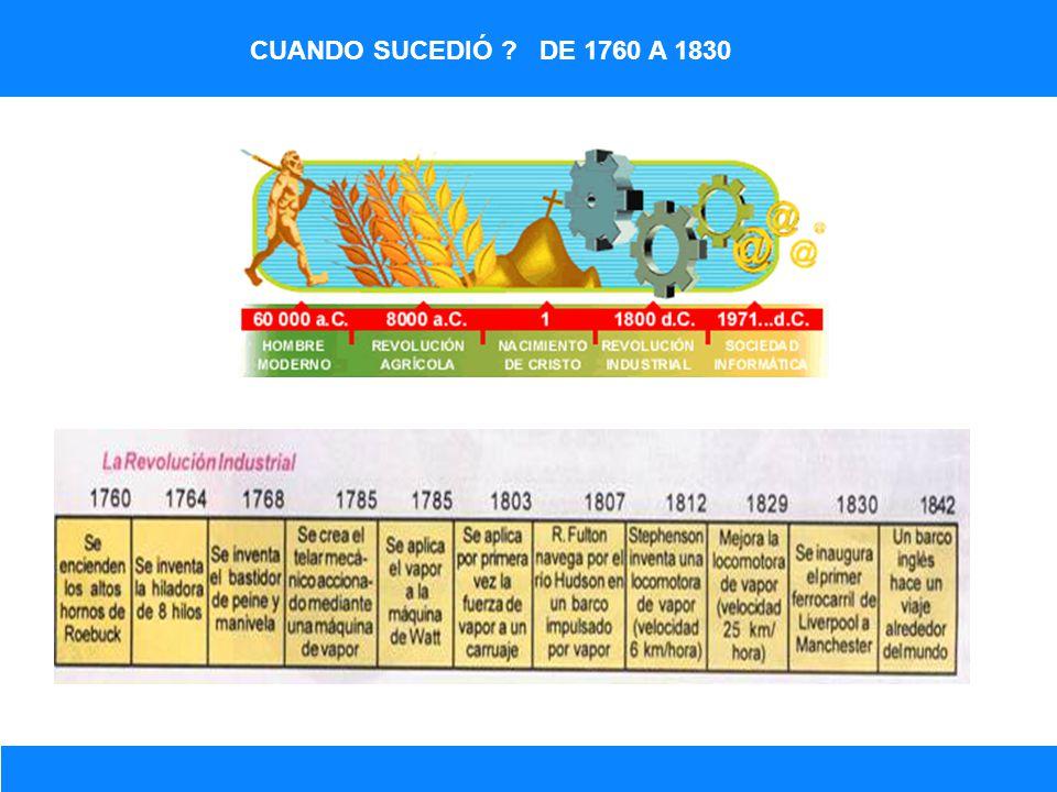 CUANDO SUCEDIÓ ? DE 1760 A 1830