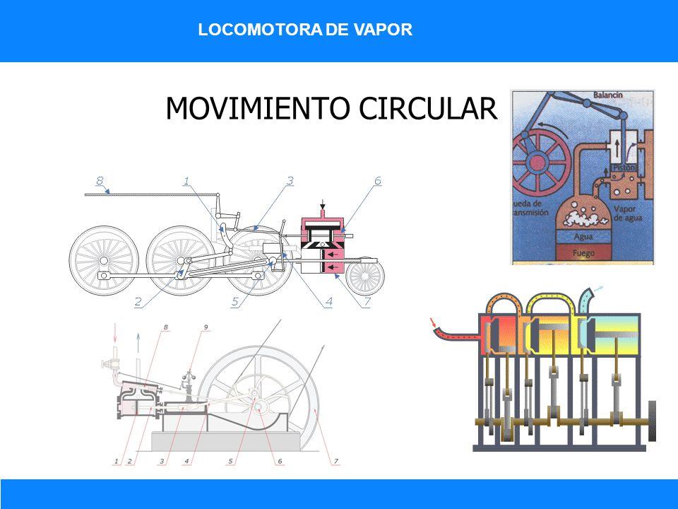 MOVIMIENTO CIRCULAR LOCOMOTORA DE VAPOR