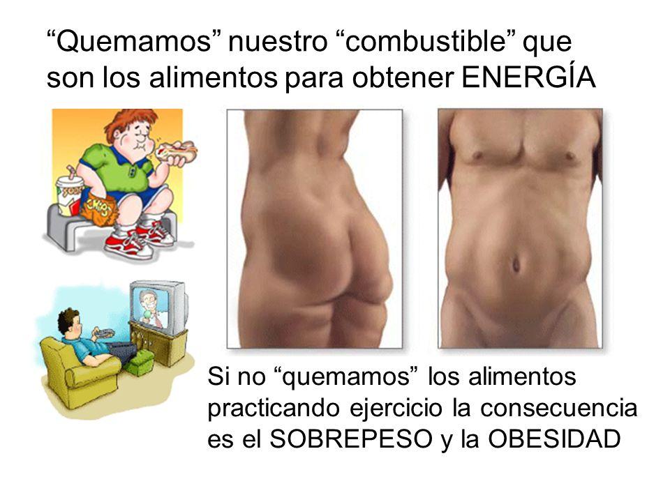 Quemamos nuestro combustible que son los alimentos para obtener ENERGÍA Si no quemamos los alimentos practicando ejercicio la consecuencia es el SOBRE