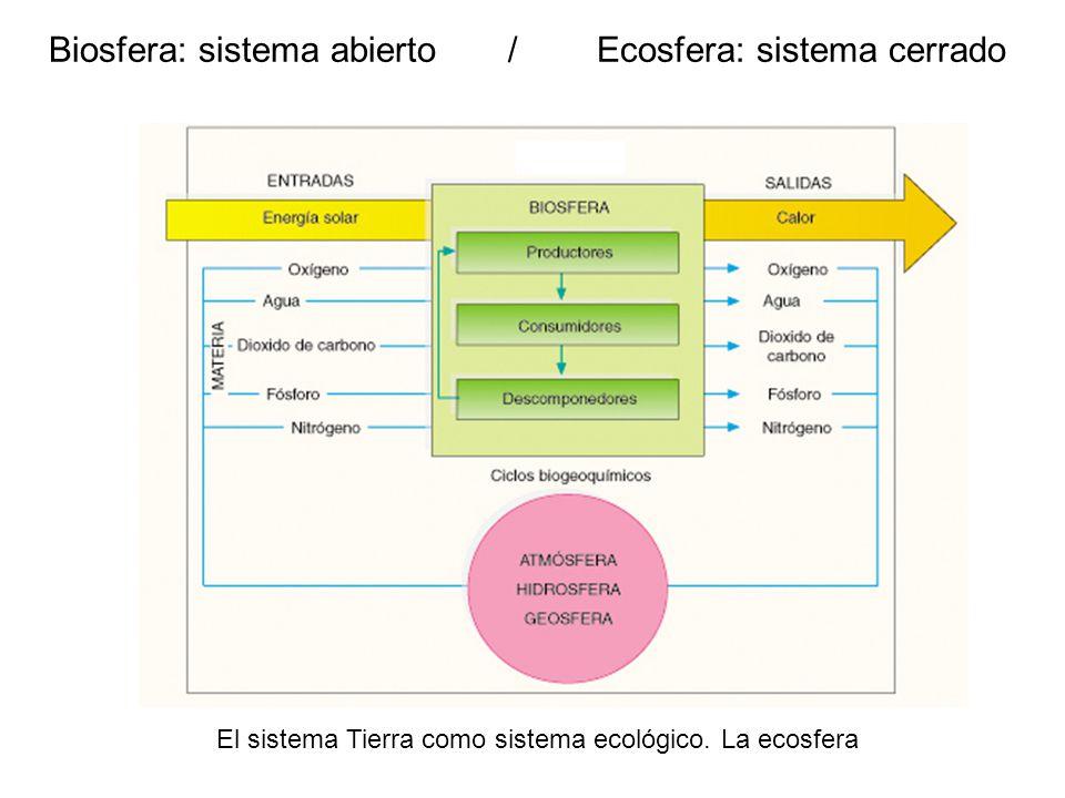 Biosfera: sistema abierto / Ecosfera: sistema cerrado El sistema Tierra como sistema ecológico.