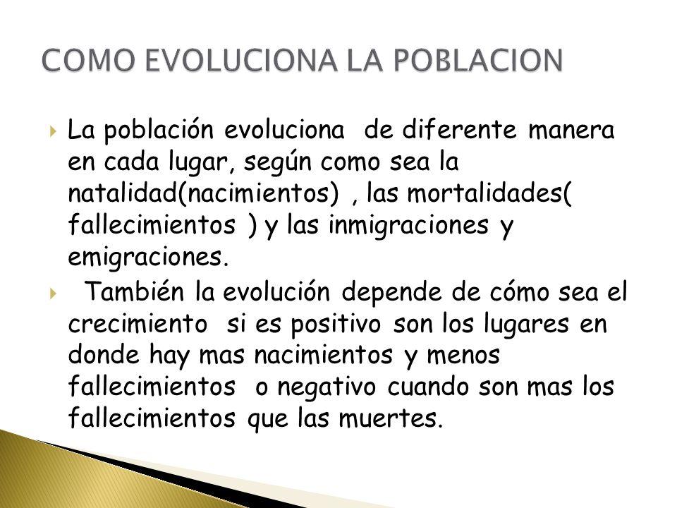 La población evoluciona de diferente manera en cada lugar, según como sea la natalidad(nacimientos), las mortalidades( fallecimientos ) y las inmigrac