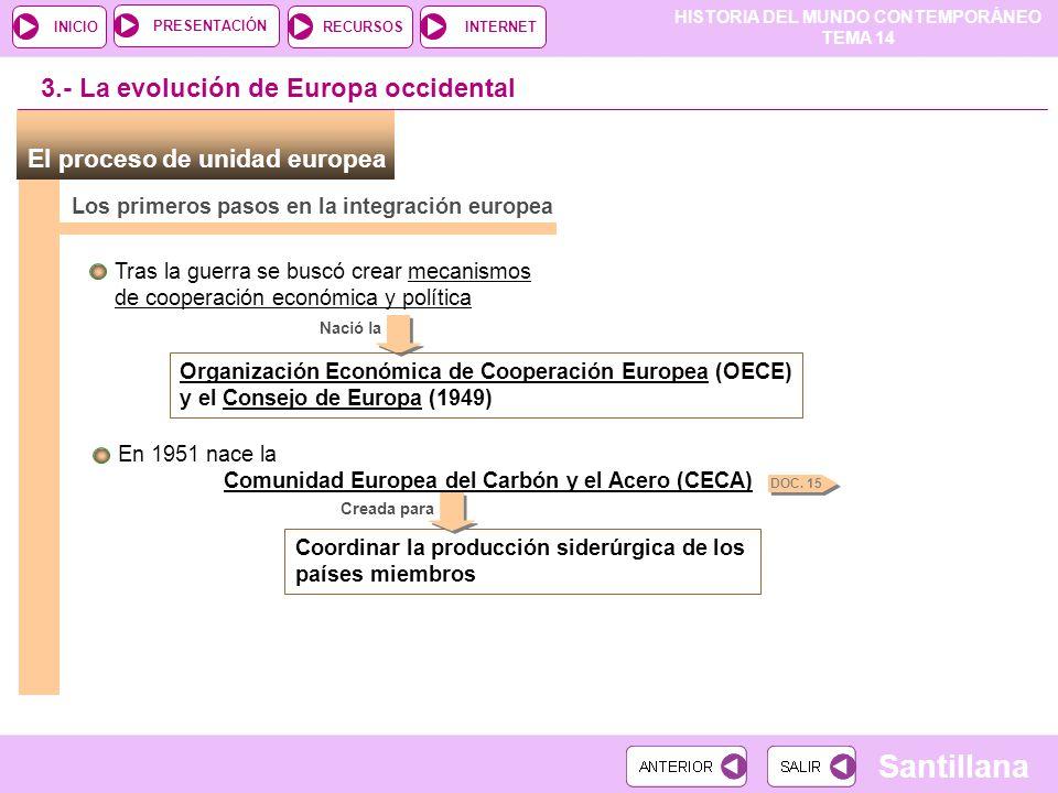 HISTORIA DEL MUNDO CONTEMPORÁNEO TEMA 14 RECURSOSINTERNETPRESENTACIÓN Santillana INICIO El proceso de unidad europea Los primeros pasos en la integrac