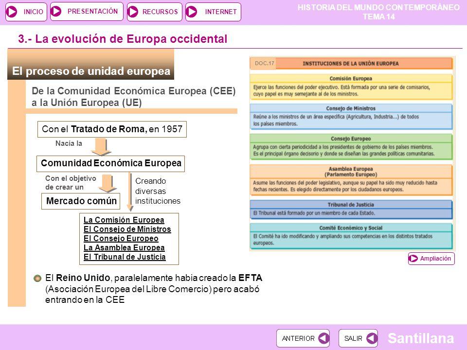 HISTORIA DEL MUNDO CONTEMPORÁNEO TEMA 14 RECURSOSINTERNETPRESENTACIÓN Santillana INICIO Con el Tratado de Roma, en 1957 Nacía la Comunidad Económica E