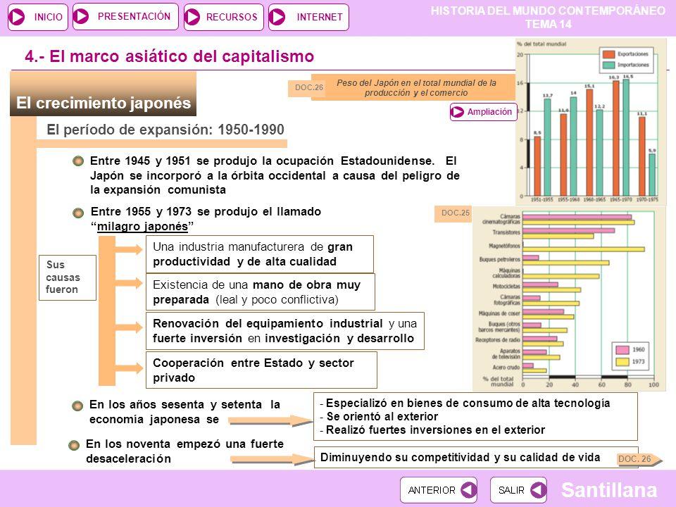 HISTORIA DEL MUNDO CONTEMPORÁNEO TEMA 14 RECURSOSINTERNETPRESENTACIÓN Santillana INICIO El período de expansión: 1950-1990 Entre 1955 y 1973 se produj
