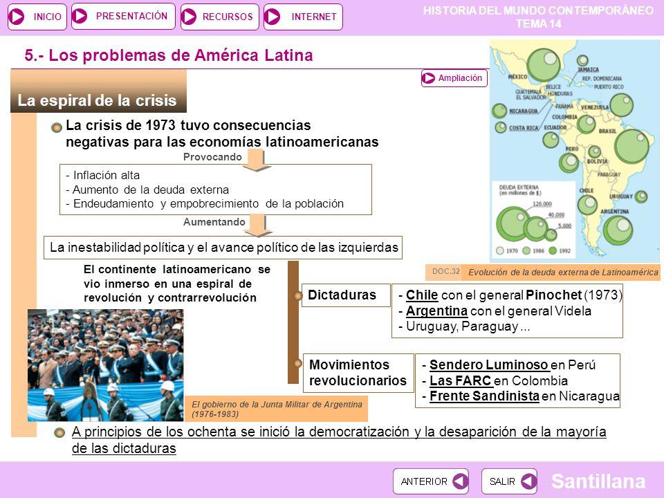HISTORIA DEL MUNDO CONTEMPORÁNEO TEMA 14 RECURSOSINTERNETPRESENTACIÓN Santillana INICIO La espiral de la crisis El continente latinoamericano se vio i