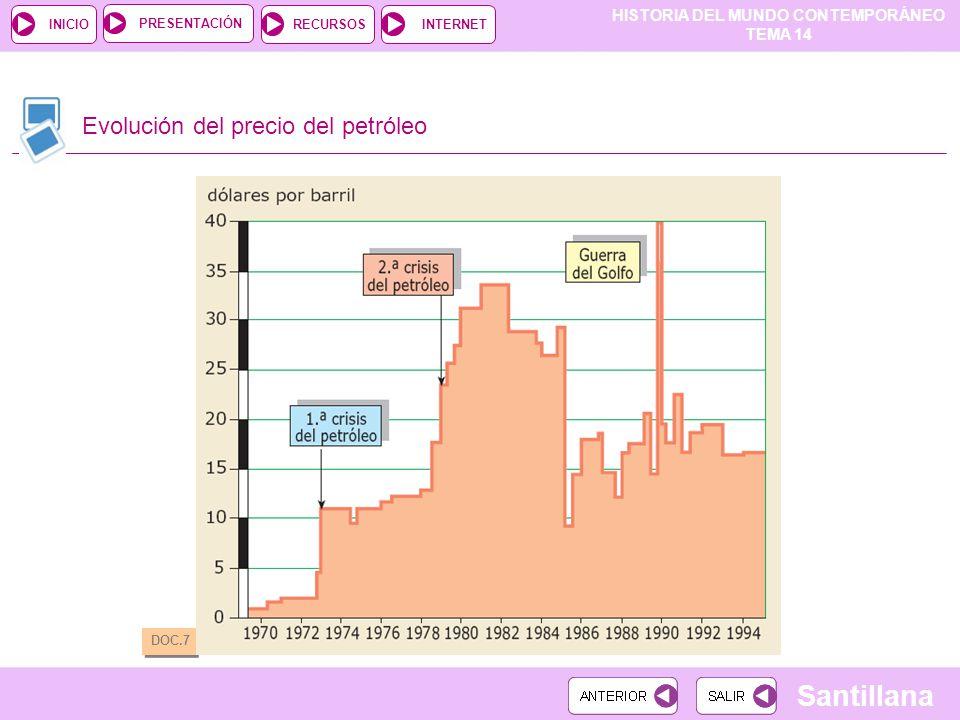 HISTORIA DEL MUNDO CONTEMPORÁNEO TEMA 14 RECURSOSINTERNETPRESENTACIÓN Santillana INICIO Evolución del precio del petróleo DOC.7