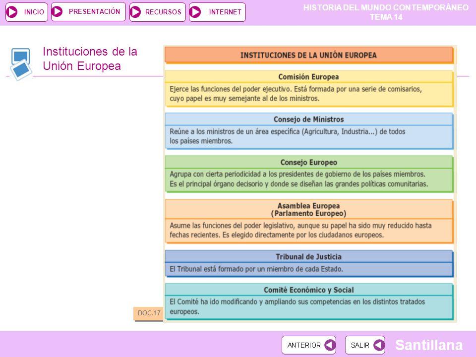 HISTORIA DEL MUNDO CONTEMPORÁNEO TEMA 14 RECURSOSINTERNETPRESENTACIÓN Santillana INICIO Instituciones de la Unión Europea DOC.17